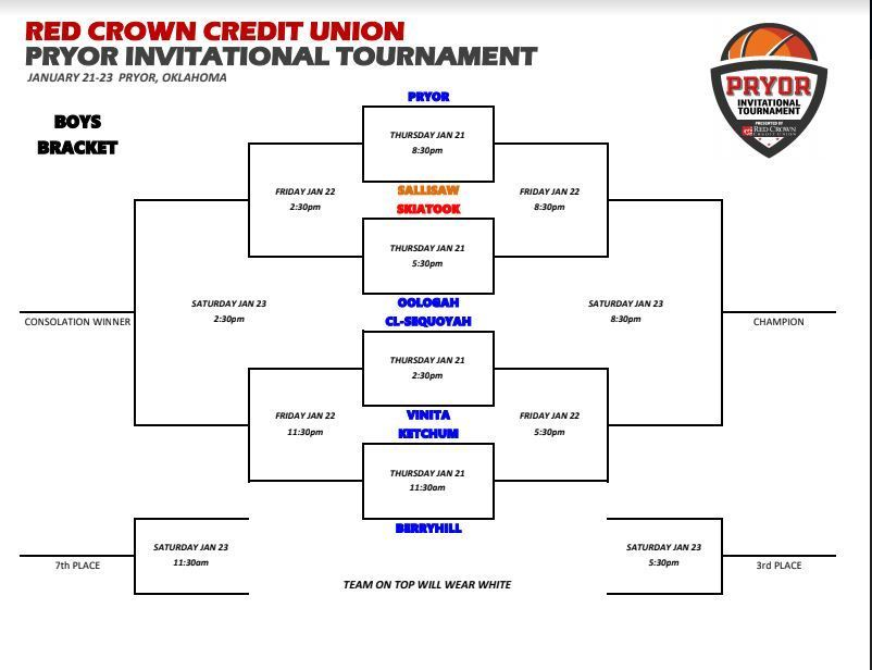 Pryor Tourn. Brackets boys