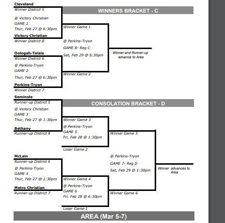 Updated Regional Bracket